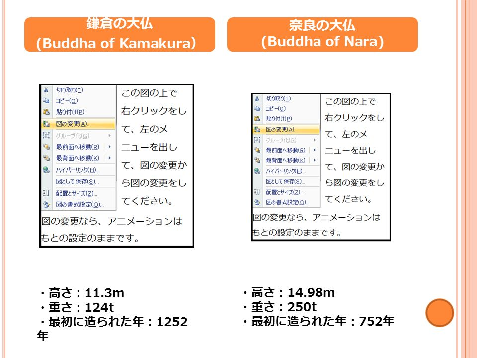 鎌倉の大仏 (Buddha of Kamakura ) ・高さ: 11.3m ・重さ: 124t ・最初に造られた年: 1252 年 奈良の大仏 (Buddha of Nara) ・高さ: 14.98m ・重さ: 250t ・最初に造られた年: 752 年