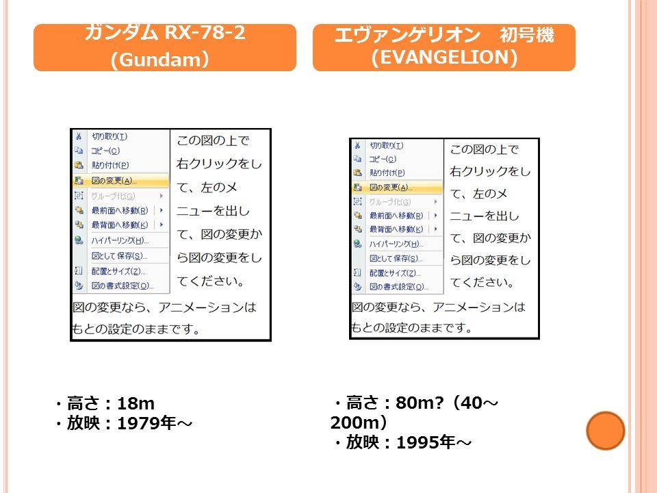 ガンダム RX-78-2 (Gundam ) ・高さ: 18m ・放映: 1979 年~ エヴァンゲリオン 初号機 (EVANGELION) ・高さ: 80m.