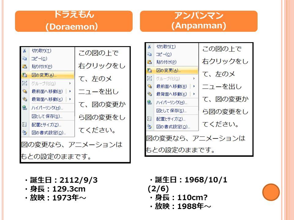 ドラえもん (Doraemon ) ・誕生日: 2112/9/3 ・身長: 129.3cm ・放映: 1973 年~ アンパンマン (Anpanman) ・誕生日: 1968/10/1 (2/6) ・身長: 110cm.