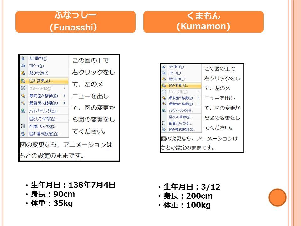 ふなっしー (Funasshi ) くまもん (Kumamon) ・生年月日: 138 年 7 月 4 日 ・身長: 90cm ・体重: 35kg ・生年月日: 3/12 ・身長: 200cm ・体重: 100kg