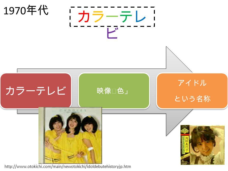 1970 年代 カラーテレビカラーテレビ カラーテレビ 映像「色」 アイドル という名称 http://www.otokichi.com/main/newotokichi/idoldebutehistoryjp.htm
