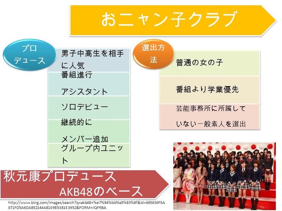 男子中高生を相手 に人気 番組進行 アシスタント ソロデビュー 継続的に メンバー追加 グループ内ユニッ ト プロ デュース 普通の女の子 番組より学業優先 芸能事務所に所属して いない一般素人を選出 選出方 法 おニャン子クラブ 秋元康プロデュース AKB48 のベース 秋元康プロデュース AKB48 のベース http://www.bing.com/images/search q=akb48+%e7%94%bb%e5%83%8f&id=665630F5A 071FD5A6DA852144A810985381E3952&FORM=IQFRBA
