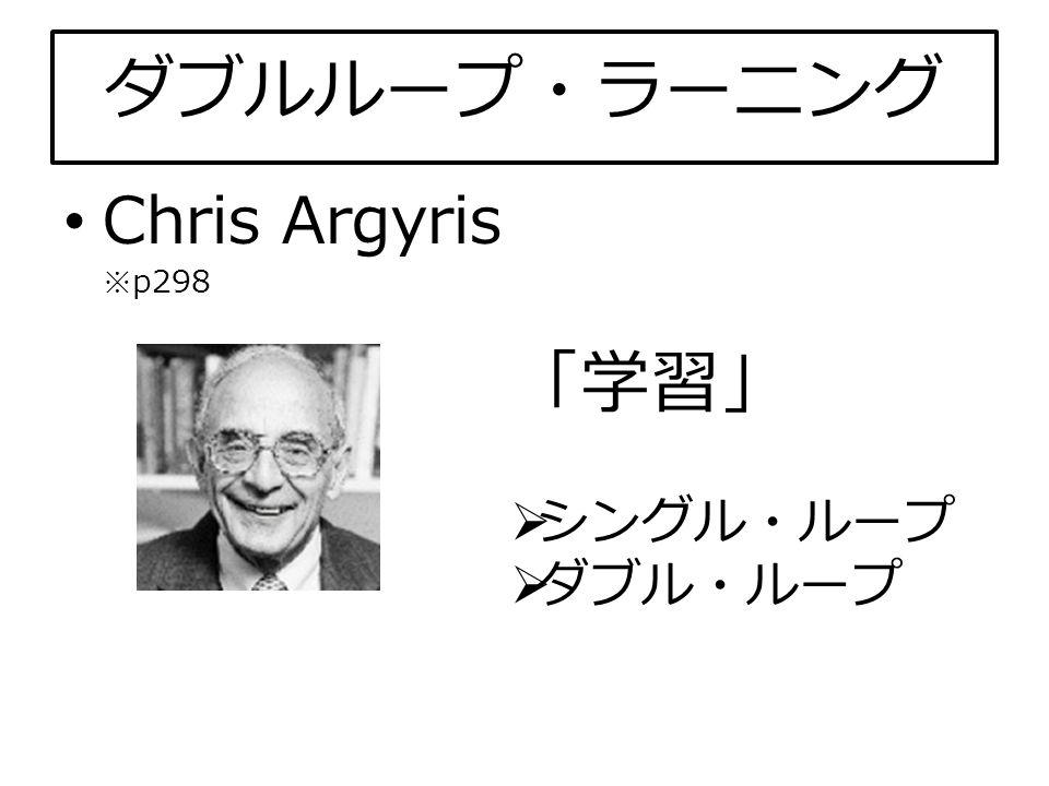 ダブルループ・ラーニング Chris Argyris ※ p298 「学習」  シングル・ループ  ダブル・ループ