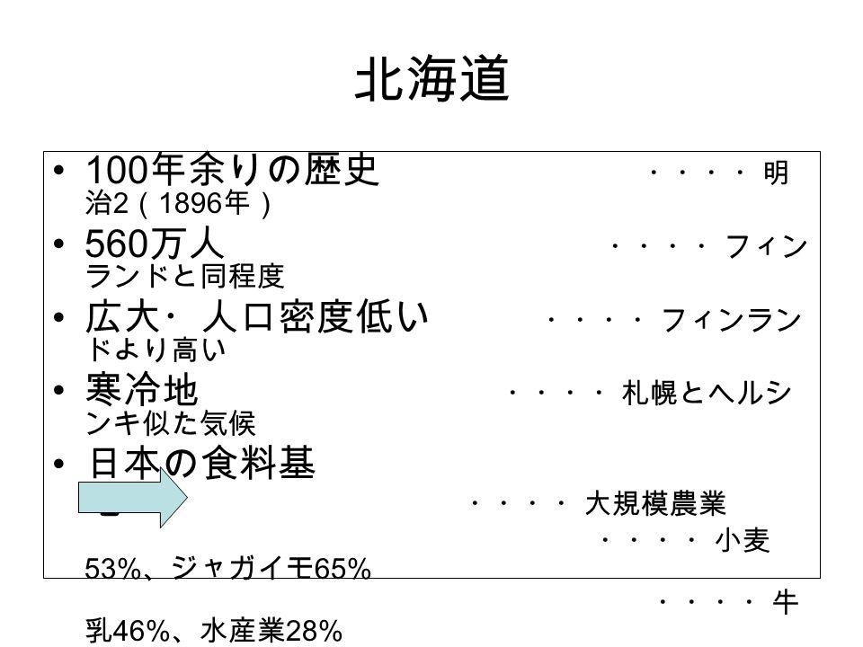 北海道 100 年余りの歴史 ・・・・明 治 2 ( 1896 年) 560 万人 ・・・・フィン ランドと同程度 広大・人口密度低い ・・・・フィンラン ドより高い 寒冷地 ・・・・札幌とヘルシ ンキ似た気候 日本の食料基 地 ・・・・大規模農業 ・・・・小麦 53% 、ジャガイモ 65% ・・・・牛 乳 46% 、水産業 28% 日本での優位性:観光・農 業 ただし国際競争力は弱い