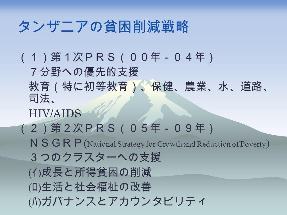 タンザニアの貧困削減戦略 (1)第1次PRS(00年-04年) 7分野への優先的支援 教育(特に初等教育)、保健、農業、水、道路、 司法、 HIV/AIDS (2)第2次PRS(05年-09年) NSGRP ( National Strategy for Growth and Reduction of Poverty ) 3つのクラスターへの支援 ( イ ) 成長と所得貧困の削減 ( ロ ) 生活と社会福祉の改善 ( ハ ) ガバナンスとアカウンタビリティ