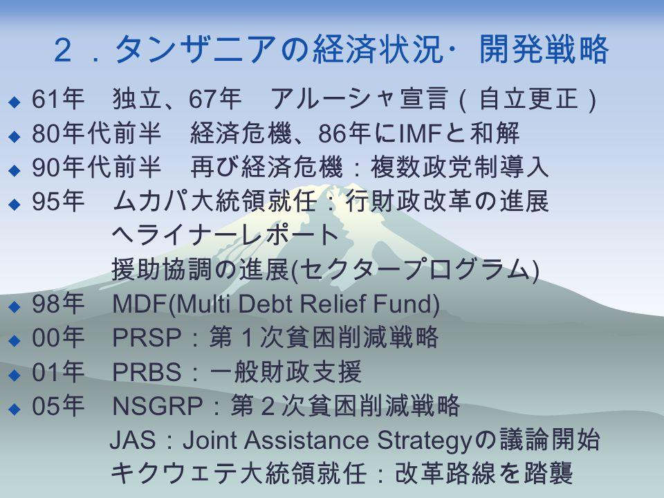 2.タンザニアの経済状況・開発戦略  61 年 独立、 67 年 アルーシャ宣言(自立更正)  80 年代前半 経済危機、 86 年に IMF と和解  90 年代前半 再び経済危機:複数政党制導入  95 年 ムカパ大統領就任:行財政改革の進展 へライナーレポート 援助協調の進展 ( セクタープログラム )  98 年 MDF(Multi Debt Relief Fund)  00 年 PRSP :第1次貧困削減戦略  01 年 PRBS :一般財政支援  05 年 NSGRP :第2次貧困削減戦略 JAS : Joint Assistance Strategy の議論開始 キクウェテ大統領就任:改革路線を踏襲