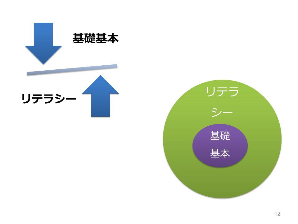 12 リテラ シー 基礎 基本 リテラシー