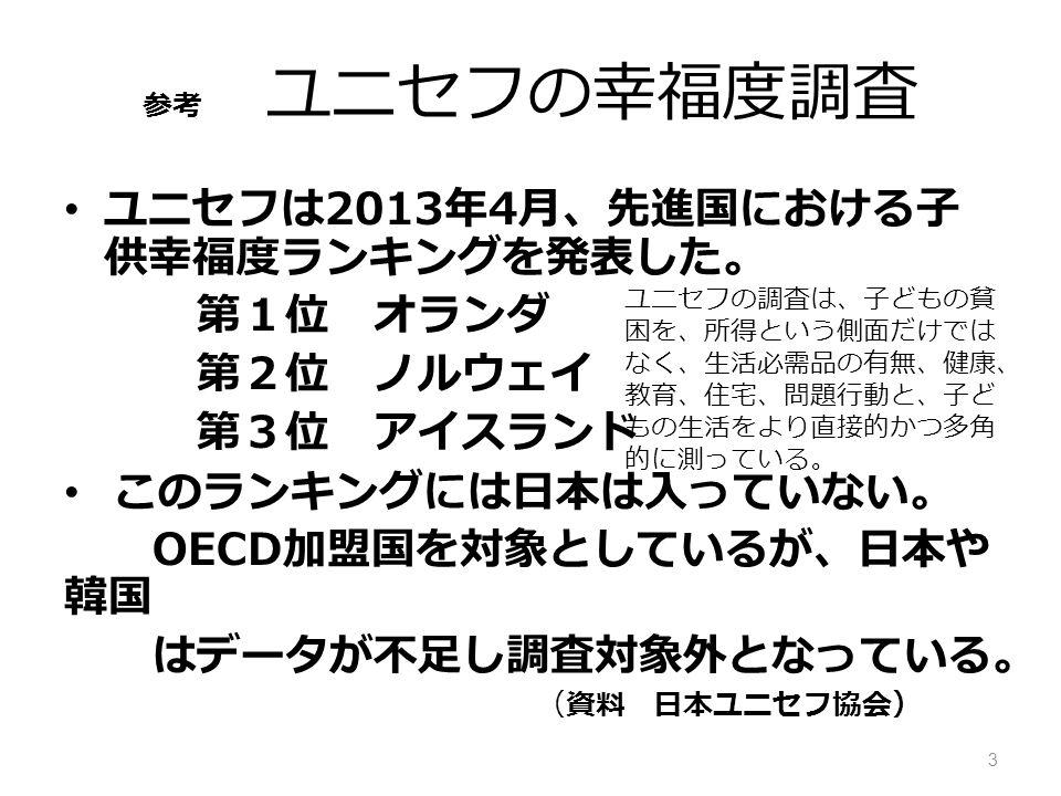 参考 ユニセフの幸福度調査 ユニセフは 2013 年 4 月、先進国における子 供幸福度ランキングを発表した。 第1位 オランダ 第2位 ノルウェイ 第3位 アイスランド このランキングには日本は入っていない。 OECD 加盟国を対象としているが、日本や 韓国 はデータが不足し調査対象外となっている。 (資料 日本ユニセフ協会) 3 ユニセフの調査は、子どもの貧 困を、所得という側面だけでは なく、生活必需品の有無、健康、 教育、住宅、問題行動と、子ど もの生活をより直接的かつ多角 的に測っている。
