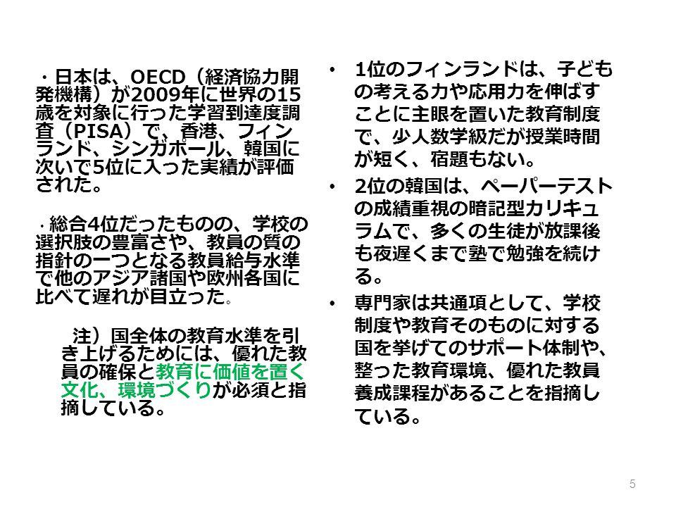 5 ・日本は、 OECD (経済協力開 発機構)が 2009 年に世界の 15 歳を対象に行った学習到達度調 査( PISA )で、香港、フィン ランド、シンガポール、韓国に 次いで 5 位に入った実績が評価 された。 ・ 総合 4 位だったものの、学校の 選択肢の豊富さや、教員の質の 指針の一つとなる教員給与水準 で他のアジア諸国や欧州各国に 比べて遅れが目立った 。 注)国全体の教育水準を引 き上げるためには、優れた教 員の確保と教育に価値を置く 文化、環境づくりが必須と指 摘している。 1 位のフィンランドは、子ども の考える力や応用力を伸ばす ことに主眼を置いた教育制度 で、少人数学級だが授業時間 が短く、宿題もない。 2 位の韓国は、ペーパーテスト の成績重視の暗記型カリキュ ラムで、多くの生徒が放課後 も夜遅くまで塾で勉強を続け る。 専門家は共通項として、学校 制度や教育そのものに対する 国を挙げてのサポート体制や、 整った教育環境、優れた教員 養成課程があることを指摘し ている。