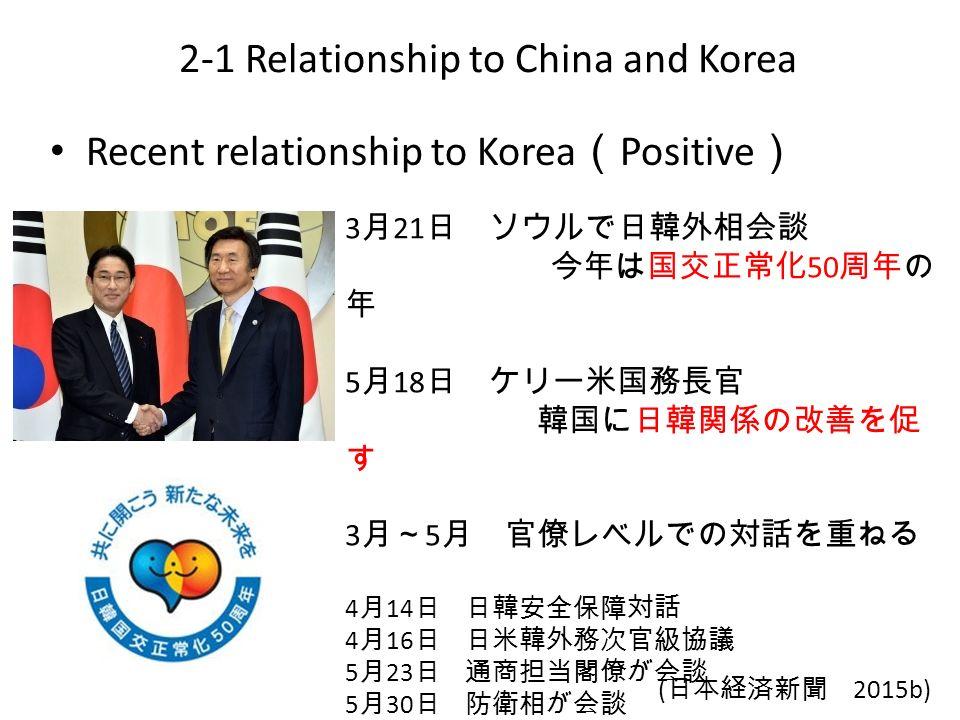 Recent relationship to Korea ( Positive ) 3 月 21 日 ソウルで日韓外相会談 今年は国交正常化 50 周年の 年 5 月 18 日 ケリー米国務長官 韓国に日韓関係の改善を促 す 3 月~ 5 月 官僚レベルでの対話を重ねる 4 月 14 日 日韓安全保障対話 4 月 16 日 日米韓外務次官級協議 5 月 23 日 通商担当閣僚が会談 5 月 30 日 防衛相が会談 ( 日本経済新聞 2015b) 2-1 Relationship to China and Korea