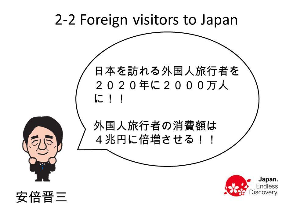 2-2 Foreign visitors to Japan 日本を訪れる外国人旅行者を 2020年に2000万人 に!! 外国人旅行者の消費額は 4兆円に倍増させる!! 安倍晋三