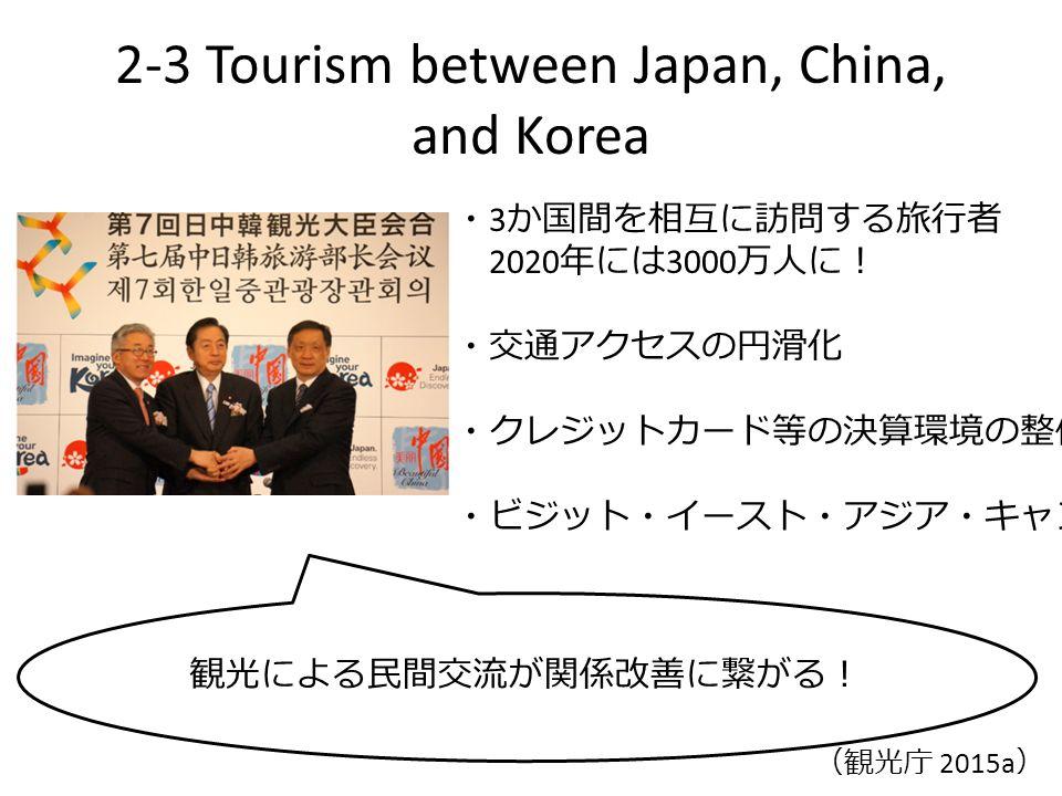 ・ 3 か国間を相互に訪問する旅行者 2020 年には 3000 万人に! ・交通アクセスの円滑化 ・クレジットカード等の決算環境の整備 ・ビジット・イースト・アジア・キャンペーン 観光による民間交流が関係改善に繋がる! 2-3 Tourism between Japan, China, and Korea (観光庁 2015a )