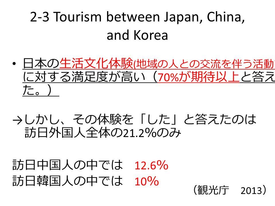 日本の生活文化体験 ( 地域の人との交流を伴う活動 ) に対する満足度が高い( 70% が期待以上と答え た。) → しかし、その体験を「した」と答えたのは 訪日外国人全体の 21.2 %のみ 訪日中国人の中では 12.6 % 訪日韓国人の中では 10 % (観光庁 2013 ) 2-3 Tourism between Japan, China, and Korea