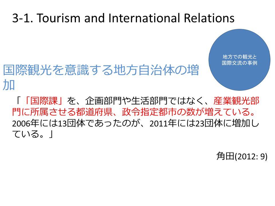 「「国際課」を、企画部門や生活部門ではなく、産業観光部 門に所属させる都道府県、政令指定都市の数が増えている。 2006 年には 13 団体であったのが、 2011 年には 23 団体に増加し ている。」 角田 (2012: 9) 国際観光を意識する地方自治体の増 加 3-1.