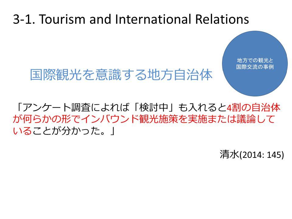 「アンケート調査によれば「検討中」も入れると 4 割の自治体 が何らかの形でインバウンド観光施策を実施または議論して いることが分かった。」 清水 (2014: 145) 国際観光を意識する地方自治体 3-1.