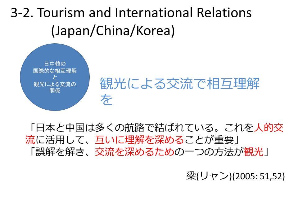 「日本と中国は多くの航路で結ばれている。これを人的交 流に活用して、互いに理解を深めることが重要」 「誤解を解き、交流を深めるための一つの方法が観光」 梁 ( リャン )(2005: 51,52) 観光による交流で相互理解 を 3-2.