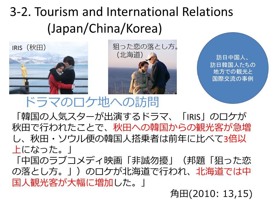 「韓国の人気スターが出演するドラマ、「 IRIS 」のロケが 秋田で行われたことで、秋田への韓国からの観光客が急増 し、秋田・ソウル便の韓国人搭乗者は前年に比べて 3 倍以 上になった。」 「中国のラブコメディ映画「非誠勿擾」(邦題「狙った恋 の落とし方。」)のロケが北海道で行われ、北海道では中 国人観光客が大幅に増加した。」 角田 (2010: 13,15) ドラマのロケ地への訪問 IRIS (秋田) 狙った恋の落とし方。 (北海道) 3-2.