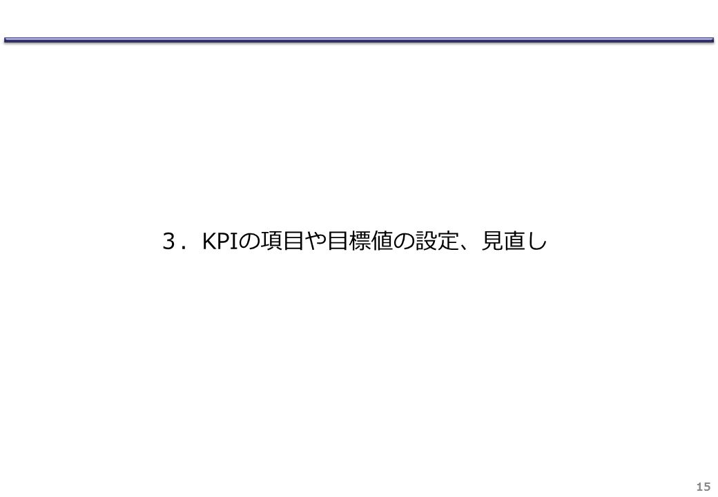15 3.KPIの項目や目標値の設定、見直し