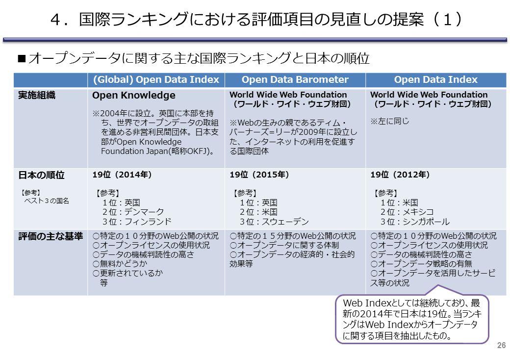 26 4.国際ランキングにおける評価項目の見直しの提案(1) ■オープンデータに関する主な国際ランキングと日本の順位 (Global) Open Data IndexOpen Data BarometerOpen Data Index 実施組織Open Knowledge ※2004年に設立。英国に本部を持 ち、世界でオープンデータの取組 を進める非営利民間団体。日本支 部がOpen Knowledge Foundation Japan(略称OKFJ)。 World Wide Web Foundation (ワールド・ワイド・ウェブ財団) ※Webの生みの親であるティム・ バーナーズ=リーが2009年に設立し た、インターネットの利用を促進す る国際団体 World Wide Web Foundation (ワールド・ワイド・ウェブ財団) ※左に同じ 日本の順位 【参考】 ベスト3の国名 19位(2014年) 【参考】 1位:英国 2位:デンマーク 3位:フィンランド 19位(2015年) 【参考】 1位:英国 2位:米国 3位:スウェーデン 19位(2012年) 【参考】 1位:米国 2位:メキシコ 3位:シンガポール 評価の主な基準 ○特定の10分野のWeb公開の状況 ○オープンライセンスの使用状況 ○データの機械判読性の高さ ○無料かどうか ○更新されているか 等 ○特定の15分野のWeb公開の状況 ○オープンデータに関する体制 ○オープンデータの経済的・社会的 効果等 ○特定の10分野のWeb公開の状況 ○オープンライセンスの使用状況 ○データの機械判読性の高さ ○オープンデータ戦略の有無 ○オープンデータを活用したサービ ス等の状況 Web Indexとしては継続しており、最 新の2014年で日本は19位。当ランキ ングはWeb Indexからオープンデータ に関する項目を抽出したもの。