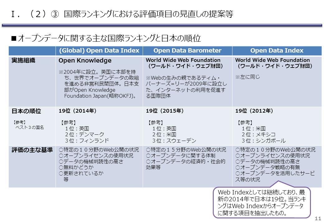 11 ■オープンデータに関する主な国際ランキングと日本の順位 (Global) Open Data IndexOpen Data BarometerOpen Data Index 実施組織Open Knowledge ※2004年に設立。英国に本部を持 ち、世界でオープンデータの取組 を進める非営利民間団体。日本支 部がOpen Knowledge Foundation Japan(略称OKFJ)。 World Wide Web Foundation (ワールド・ワイド・ウェブ財団) ※Webの生みの親であるティム・ バーナーズ=リーが2009年に設立し た、インターネットの利用を促進す る国際団体 World Wide Web Foundation (ワールド・ワイド・ウェブ財団) ※左に同じ 日本の順位 【参考】 ベスト3の国名 19位(2014年) 【参考】 1位:英国 2位:デンマーク 3位:フィンランド 19位(2015年) 【参考】 1位:英国 2位:米国 3位:スウェーデン 19位(2012年) 【参考】 1位:米国 2位:メキシコ 3位:シンガポール 評価の主な基準 ○特定の10分野のWeb公開の状況 ○オープンライセンスの使用状況 ○データの機械判読性の高さ ○無料かどうか ○更新されているか 等 ○特定の15分野のWeb公開の状況 ○オープンデータに関する体制 ○オープンデータの経済的・社会的 効果等 ○特定の10分野のWeb公開の状況 ○オープンライセンスの使用状況 ○データの機械判読性の高さ ○オープンデータ戦略の有無 ○オープンデータを活用したサービ ス等の状況 Web Indexとしては継続しており、最 新の2014年で日本は19位。当ランキ ングはWeb Indexからオープンデータ に関する項目を抽出したもの。 Ⅰ.(2)③ 国際ランキングにおける評価項目の見直しの提案等