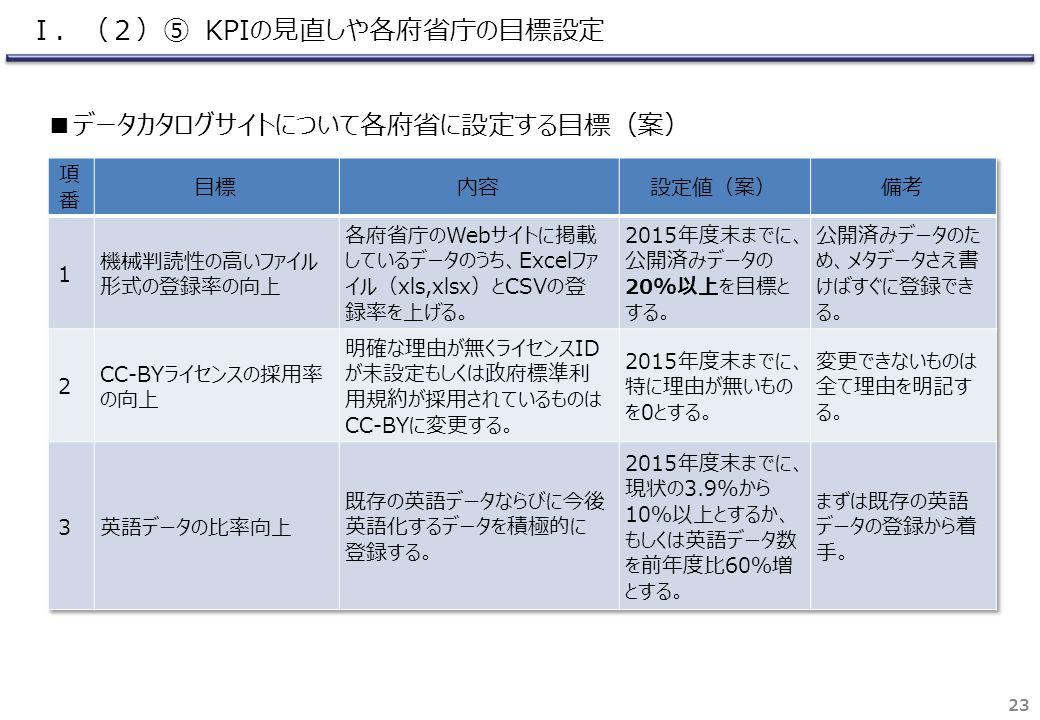 23 ■データカタログサイトについて各府省に設定する目標(案) Ⅰ.(2)⑤ KPIの見直しや各府省庁の目標設定