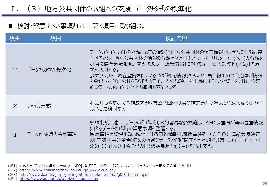 検討・留意すべき事項として下記3項目に取り組む。 26 (※1) 行政サービス関連標準メニュー体系 「NPO団体アスコエ開発、一般社団法人ユニバーサルメニュー普及協会管理・運用」 (※2) https://www.chiikinogennki.soumu.go.jp/k-cloud-api/https://www.chiikinogennki.soumu.go.jp/k-cloud-api/ (※3) http://www.kantei.go.jp/jp/singi/it2/densi/kettei/data/gl26_betten2.pdfhttp://www.kantei.go.jp/jp/singi/it2/densi/kettei/data/gl26_betten2.pdf (※4) https://www.ipa.go.jp/osc/kyoutsugoikiban https://www.ipa.go.jp/osc/kyoutsugoikiban Ⅰ.(3)地方公共団体の取組への支援 データ形式の標準化
