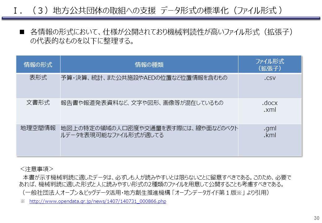 30 各情報の形式において、仕様が公開されており機械判読性が高いファイル形式(拡張子) の代表的なものを以下に整理する。 ※ http://www.opendata.gr.jp/news/1407/140731_000866.phphttp://www.opendata.gr.jp/news/1407/140731_000866.php <注意事項> 本書が示す機械判読に適したデータは、必ずしも人が読みやすいとは限らないことに留意すべきである。このため、必要で あれば、機械判読に適した形式と人に読みやすい形式の2種類のファイルを用意して公開することも考慮すべきである。 (一般社団法人オープン&ビッグデータ活用・地方創生推進機構 「オープンデータガイド第1版※」 より引用) Ⅰ.(3)地方公共団体の取組への支援 データ形式の標準化(ファイル形式 )