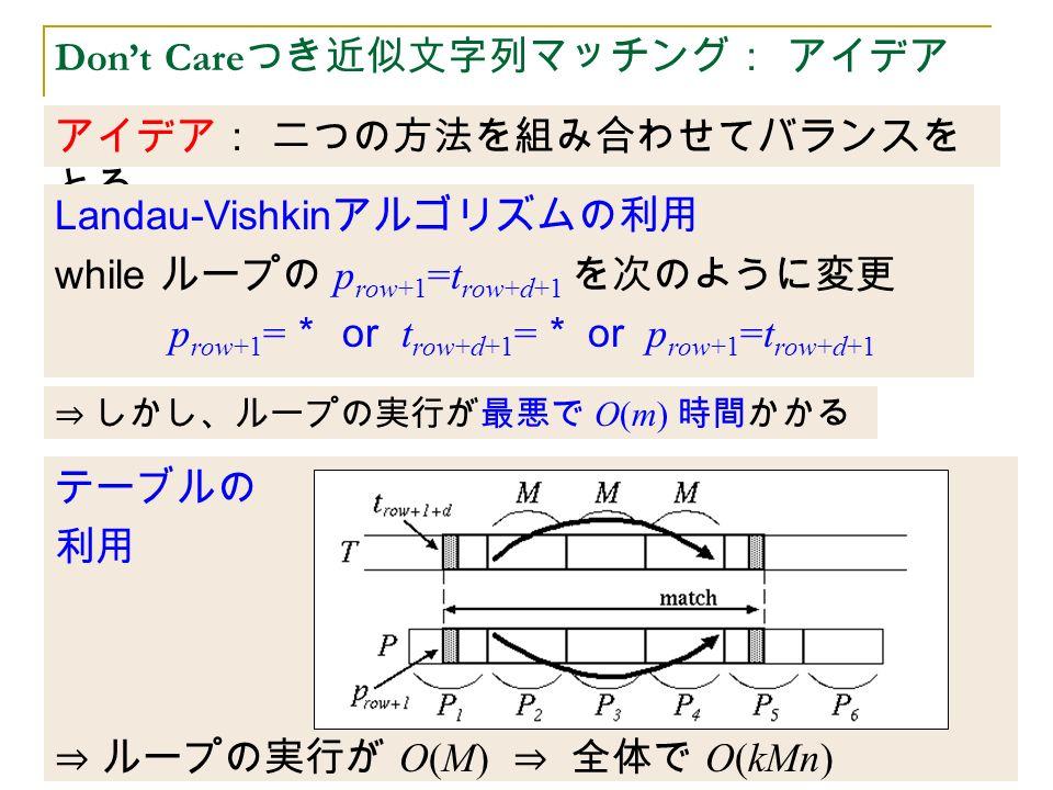 Don't Care つき近似文字列マッチング: アイデア アイデア: 二つの方法を組み合わせてバランスを とる Landau-Vishkin アルゴリズムの利用 while ループの p row+1 =t row+d+1 を次のように変更 p row+1 = * or t row+d+1 = * or p row+1 =t row+d+1 ⇒ しかし、ループの実行が最悪で O(m) 時間かかる テーブルの 利用 ⇒ ループの実行が O(M) ⇒ 全体で O(kMn)