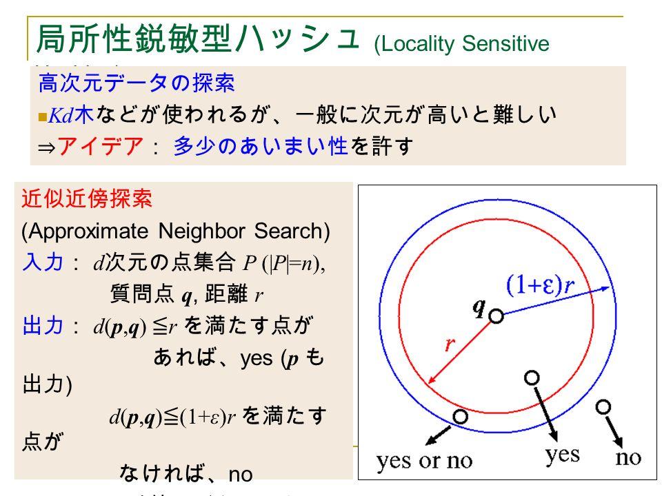 局所性鋭敏型ハッシュ (Locality Sensitive Hashing) 高次元データの探索 Kd 木などが使われるが、一般に次元が高いと難しい ⇒アイデア: 多少のあいまい性を許す 近似近傍探索 (Approximate Neighbor Search) 入力: d 次元の点集合 P (|P|=n), 質問点 q, 距離 r 出力: d(p,q) ≦ r を満たす点が あれば、 yes ( p も 出力 ) d(p,q) ≦ (1+ε)r を満たす 点が なければ、 no それ以外はどちらでも OK