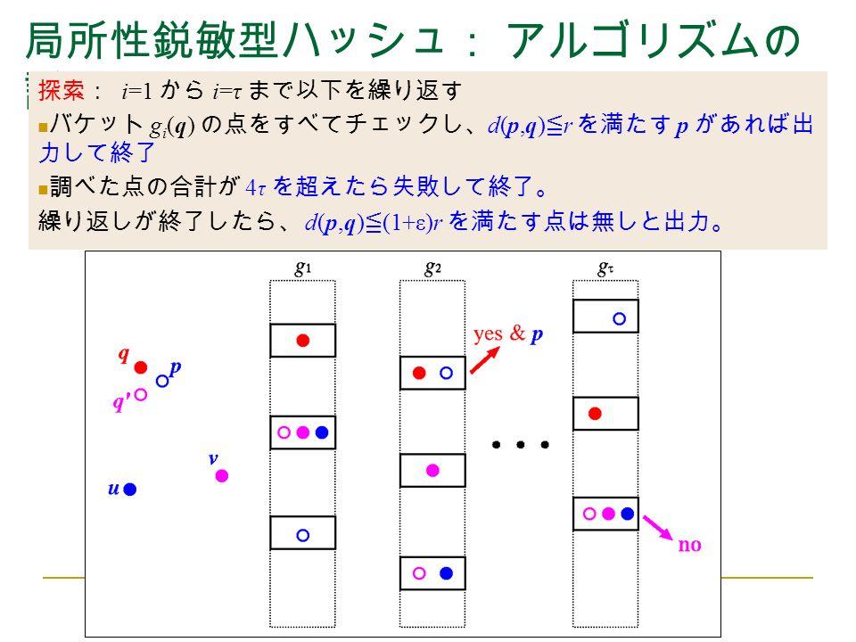 局所性鋭敏型ハッシュ: アルゴリズムの 説明 探索: i=1 から i=τ まで以下を繰り返す バケット g i (q) の点をすべてチェックし、 d(p,q) ≦ r を満たす p があれば出 力して終了 調べた点の合計が 4 τ を超えたら失敗して終了。 繰り返しが終了したら、 d(p,q) ≦ (1+ε)r を満たす点は無しと出力。