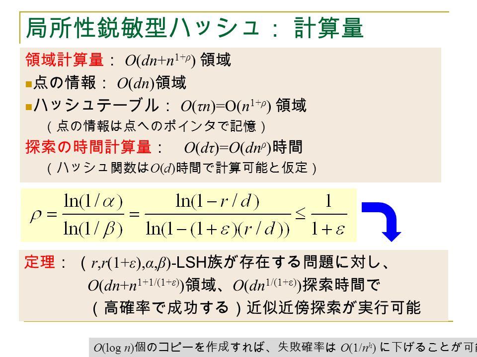 局所性鋭敏型ハッシュ: 計算量 領域計算量: O(dn+n 1+ρ ) 領域 点の情報: O(dn) 領域 ハッシュテーブル: O(τn)=O(n 1+ρ ) 領域 (点の情報は点へのポインタで記憶) 探索の時間計算量: O(dτ)=O(dn ρ ) 時間 (ハッシュ関数は O(d) 時間で計算可能と仮定) 定理: ( r,r(1+ε),α,β)- LSH 族が存在する問題に対し、 O(dn+n 1+1/(1+ε) ) 領域、 O(dn 1/(1+ε) ) 探索時間で (高確率で成功する)近似近傍探索が実行可能 O(log n) 個のコピーを作成すれば、失敗確率は O(1/n h ) に下げることが可能