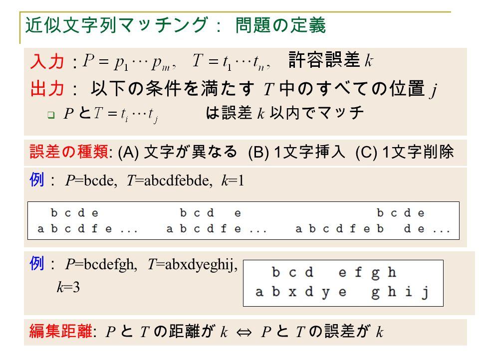 近似文字列マッチング: 問題の定義 入力: 出力: 以下の条件を満たす T 中のすべての位置 j  P と は誤差 k 以内でマッチ 誤差の種類 : (A) 文字が異なる (B) 1 文字挿入 (C) 1 文字削除 例: P=bcde, T=abcdfebde, k=1 例: P=bcdefgh, T=abxdyeghij, k=3 編集距離 : P と T の距離が k ⇔ P と T の誤差が k