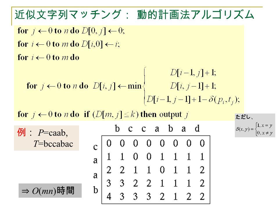 近似文字列マッチング: 動的計画法アルゴリズム 例: P=caab, T=bccabac ⇒ O(mn) 時間