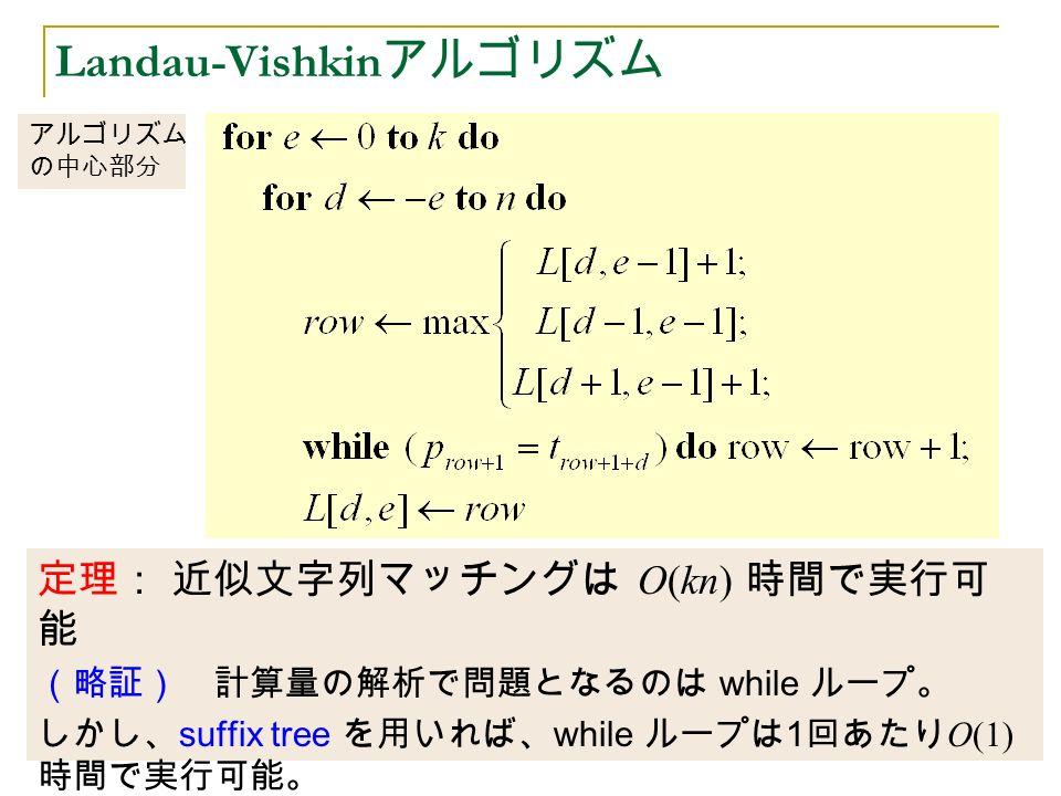 Landau-Vishkin アルゴリズム 定理: 近似文字列マッチングは O(kn) 時間で実行可 能 (略証) 計算量の解析で問題となるのは while ループ。 しかし、 suffix tree を用いれば、 while ループは 1 回あたり O(1) 時間で実行可能。 アルゴリズム の中心部分