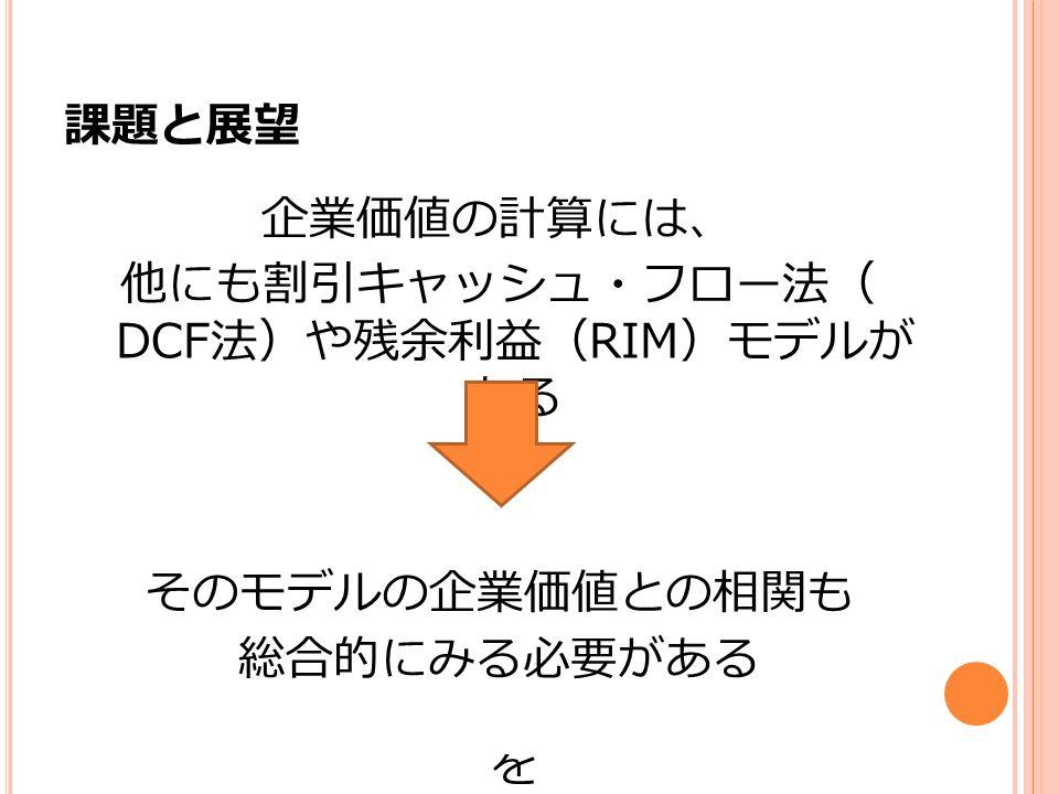 サンプル社数が200社 サンプル数を増やすことで 実証の結果がより信頼できるものにな る。 日本に包括利益がまだ導入されていな い 導入されたら結果が変わるかもしれな い 包括利益導入をしている海外のケース を 見る必要がある 課題と展望 企業価値の計算には、 他にも割引キャッシュ・フロー法( DCF 法)や残余利益( RIM )モデルが ある そのモデルの企業価値との相関も 総合的にみる必要がある