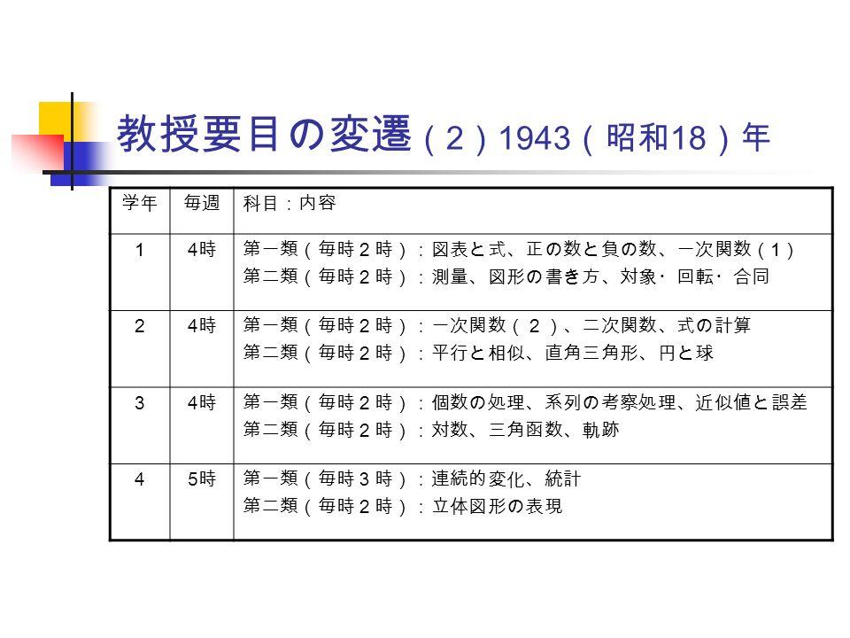 教授要目の変遷 ( 2 ) 1943 (昭和 18 )年 学年毎週科目:内容 1 4時4時第一類(毎時2時):図表と式、正の数と負の数、一次関数( 1 ) 第二類(毎時2時):測量、図形の書き方、対象・回転・合同 2 4時4時第一類(毎時2時):一次関数(2)、二次関数、式の計算 第二類(毎時2時):平行と相似、直角三角形、円と球 3 4時4時第一類(毎時2時):個数の処理、系列の考察処理、近似値と誤差 第二類(毎時2時):対数、三角函数、軌跡 4 5時5時第一類(毎時3時):連続的変化、統計 第二類(毎時2時):立体図形の表現