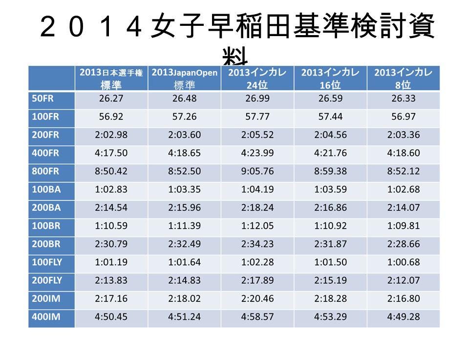 2014女子早稲田基準検討資 料