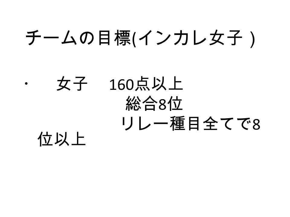 チームの目標 ( インカレ女子) ・ 女子 160 点以上 総合 8 位 リレー種目全てで 8 位以上