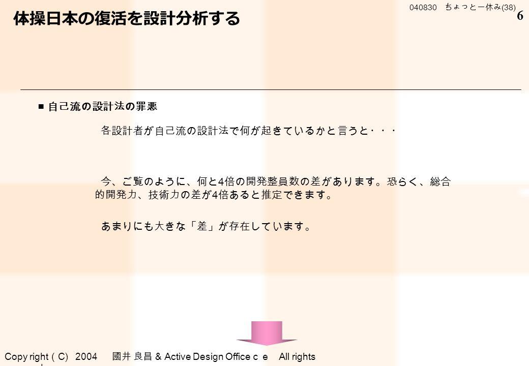 Copy right ( C) 2004 國井 良昌 & Active Design Office ce All rights reserved . 040830 ちょっと一休み (38) 6 体操日本の復活を設計分析する ■ 自己流の設計法 各設計者が自己流の設計法で何が起きているかと言うと・・・ 【 A 社の電子機器】 開発整員: Max 40 名 【 B 社の電子機器】 開発整員: 160 名 【この違いに注目!】 一般顧客から見れば、全く同じ商品を開発 している A 社、 B 社があります。 この開発整員数を調査しますと、ご覧の数 値です。 ■ 自己流の設計法の罪悪 各設計者が自己流の設計法で何が起きているかと言うと・・・ 今、ご覧のように、何と 4 倍の開発整員数の差があります。恐らく、総合 的開発力、技術力の差が 4 倍あると推定できます。 あまりにも大きな「差」が存在しています。