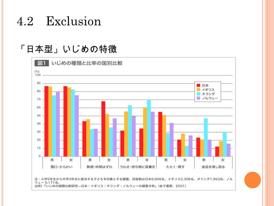 4.2 Exclusion 「日本型」いじめの特徴