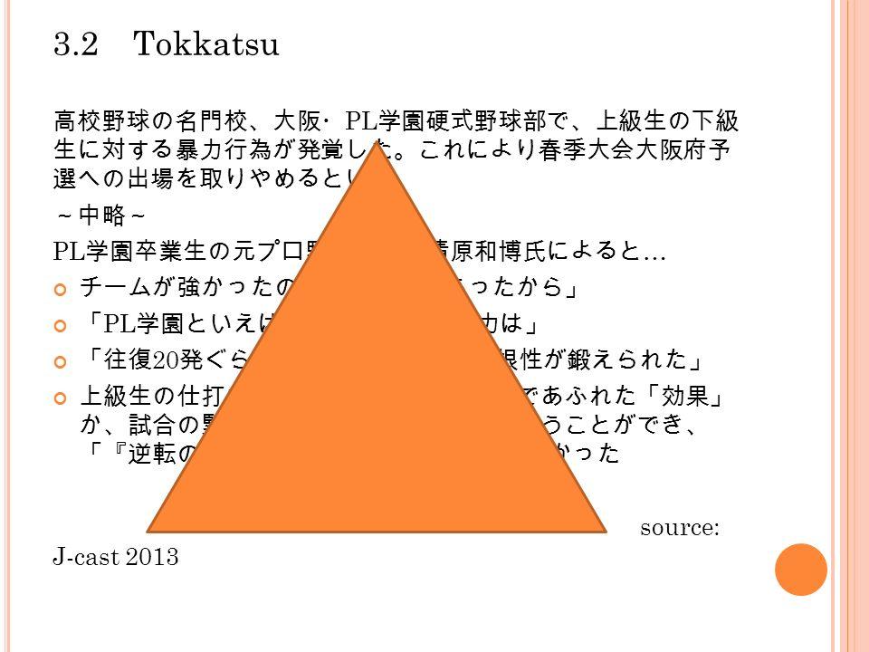 3.2 Tokkatsu 高校野球の名門校、大阪・ PL 学園硬式野球部で、上級生の下級 生に対する暴力行為が発覚した。これにより春季大会大阪府予 選への出場を取りやめるという。 ~中略~ PL 学園卒業生の元プロ野球選手、清原和博氏によると … チームが強かったのは「しごきがあったから」 「 PL 学園といえば伝統ですから、暴力は」 「往復 20 発ぐらいビンタされた」 → 「根性が鍛えられた」 上級生の仕打ちが怖くて練習時は緊張感であふれた「効果」 か、試合の緊張など大したことがないと思うことができ、 「『逆転の PL 』と恐れられるほど窮地に強かった source: J-cast 2013