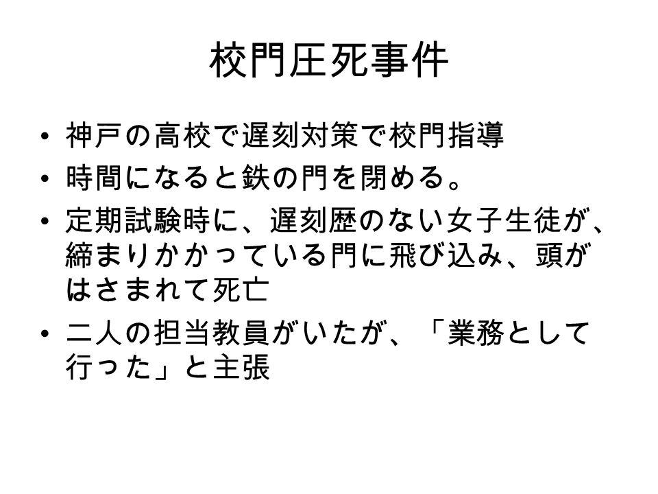校門圧死事件 神戸の高校で遅刻対策で校門指導 時間になると鉄の門を閉める。 定期試験時に、遅刻歴のない女子生徒が、 締まりかかっている門に飛び込み、頭が はさまれて死亡 二人の担当教員がいたが、「業務として 行った」と主張