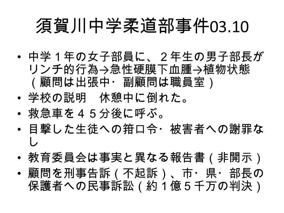 須賀川中学柔道部事件 03.10 中学1年の女子部員に、2年生の男子部長が リンチ的行為 → 急性硬膜下血腫 → 植物状態 (顧問は出張中・副顧問は職員室) 学校の説明 休憩中に倒れた。 救急車を45分後に呼ぶ。 目撃した生徒への箝口令・被害者への謝罪な し 教育委員会は事実と異なる報告書(非開示) 顧問を刑事告訴(不起訴)、市・県・部長の 保護者への民事訴訟(約1億5千万の判決)