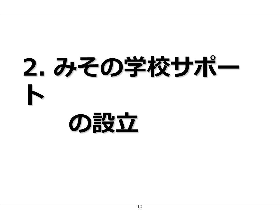 2. みその学校サポー ト の設立 COPYRIGHT 2015 MISONO GAKKOU SUPPORT 10