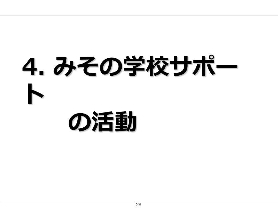 4. みその学校サポー ト の活動 COPYRIGHT 2015 MISONO GAKKOU SUPPORT 28