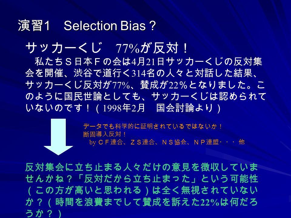 演習 1 Selection Bias ? 反対集会に立ち止まる人々だけの意見を徴収していま せんかね?「反対だから立ち止まった」という可能性 (この方が高いと思われる)は全く無視されていない か?(時間を浪費までして賛成を訴えた 22% は何だろ うか?) サッカーくじ 77% が反対! 私たちS日本Fの会は 4 月 21 日サッカーくじの反対集 会を開催、渋谷で道行く 314 名の人々と対話した結果、 サッカーくじ反対が 77% 、賛成が 22 %となりました。こ のように国民世論としても、サッカーくじは認められて いないのです!( 1998 年 2 月 国会討論より) データでも科学的に証明されているではないか! 断固導入反対! by CF連合、ZS連合、NS協会、NP連盟・・・他