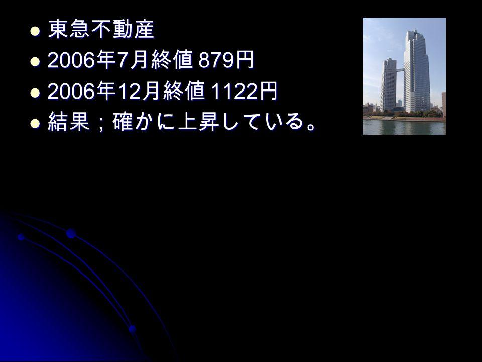 東急不動産 東急不動産 2006 年 7 月終値 879 円 2006 年 7 月終値 879 円 2006 年 12 月終値 1122 円 2006 年 12 月終値 1122 円 結果;確かに上昇している。 結果;確かに上昇している。