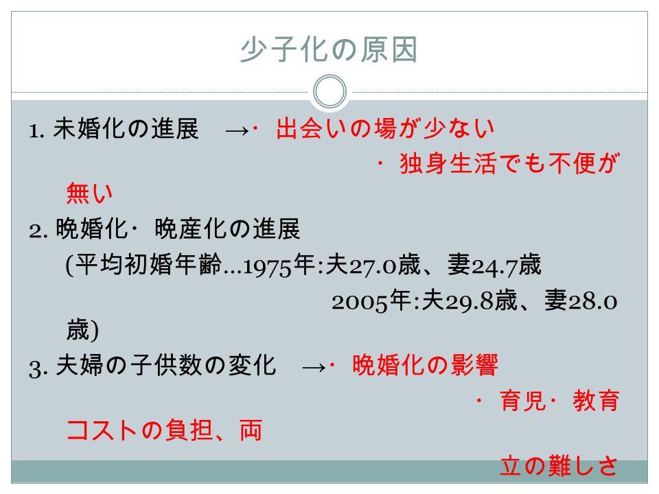 少子化の原因 1. 未婚化の進展 → ・出会いの場が少ない ・独身生活でも不便が 無い 2.