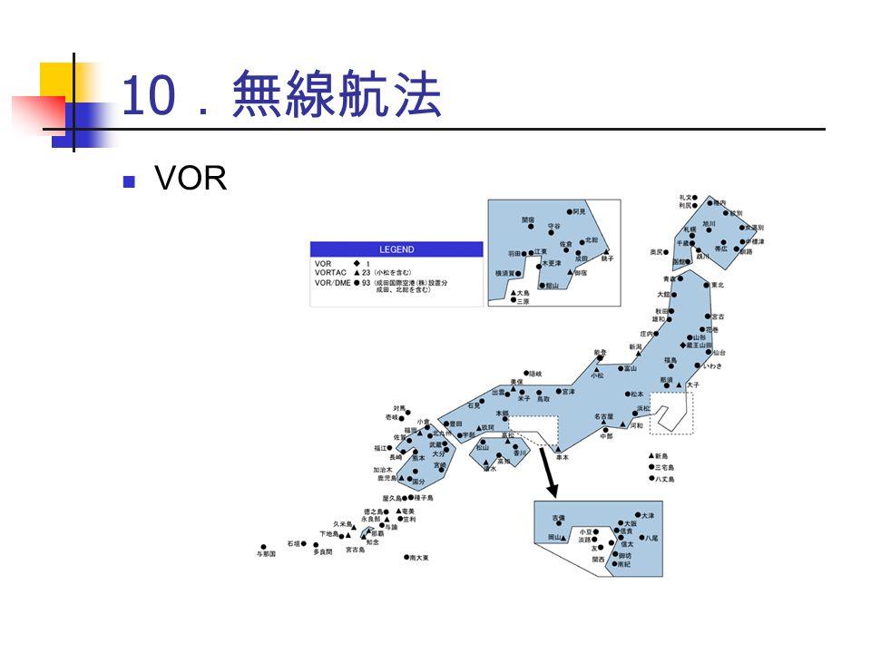 10 .無線航法 VOR