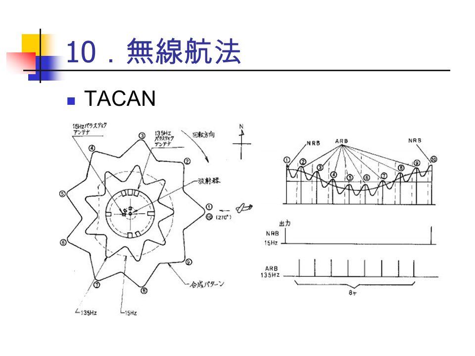 10 .無線航法 TACAN